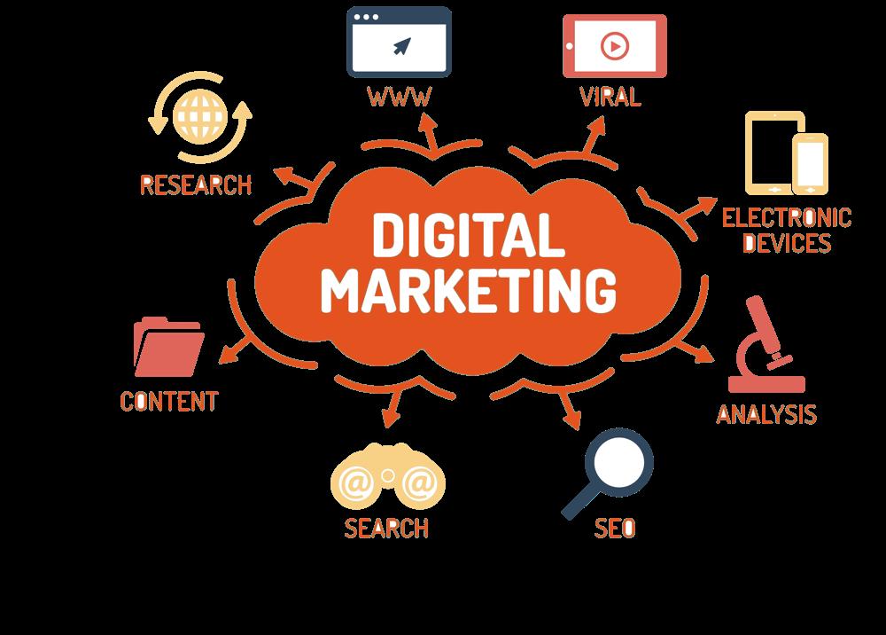 online digital marketing in kunnamkulam