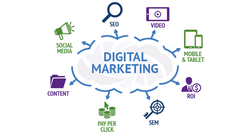 digital marketing in kunnamkulam
